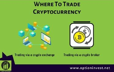 Cryptocurrency For Beginners How To Make A Lot Of Money Investing And Trading In Cryptocurrency Pdf