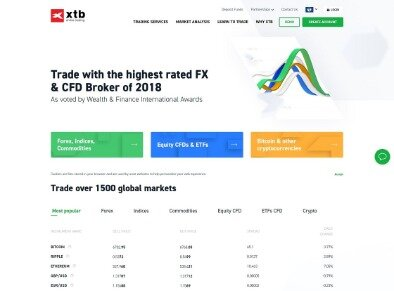 Xtb Cfd And Forex Broker Review