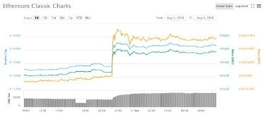 Buy Ethereum At Coinbase, Buy Ethereum With Western Union Locallitecoins