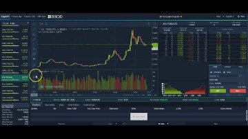 Learn Exactly How To Approach The Bitcoin Trading Process