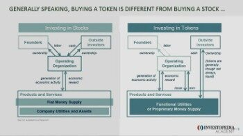 A Guide To Investing In Cryptocurrency